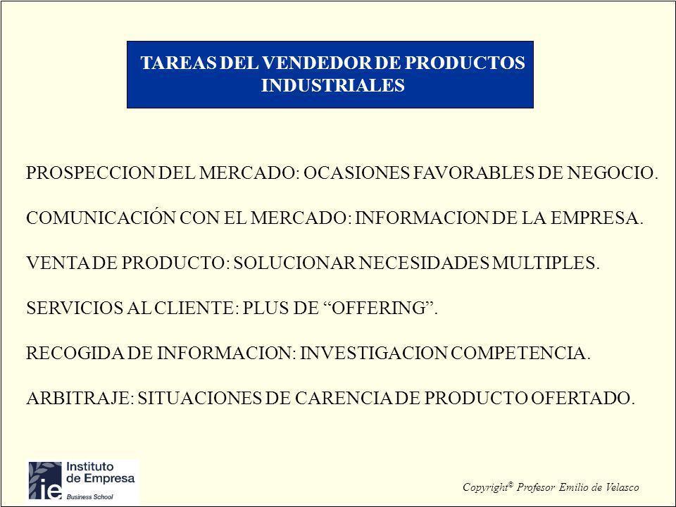 TAREAS DEL VENDEDOR DE PRODUCTOS