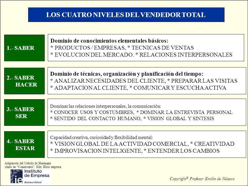 LOS CUATRO NIVELES DEL VENDEDOR TOTAL