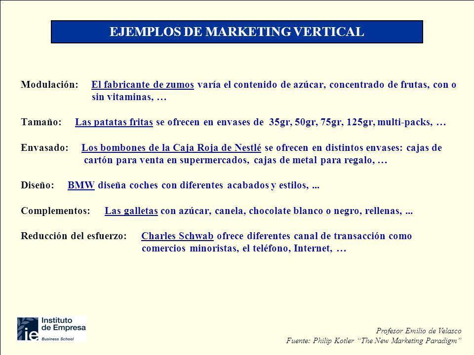 EJEMPLOS DE MARKETING VERTICAL
