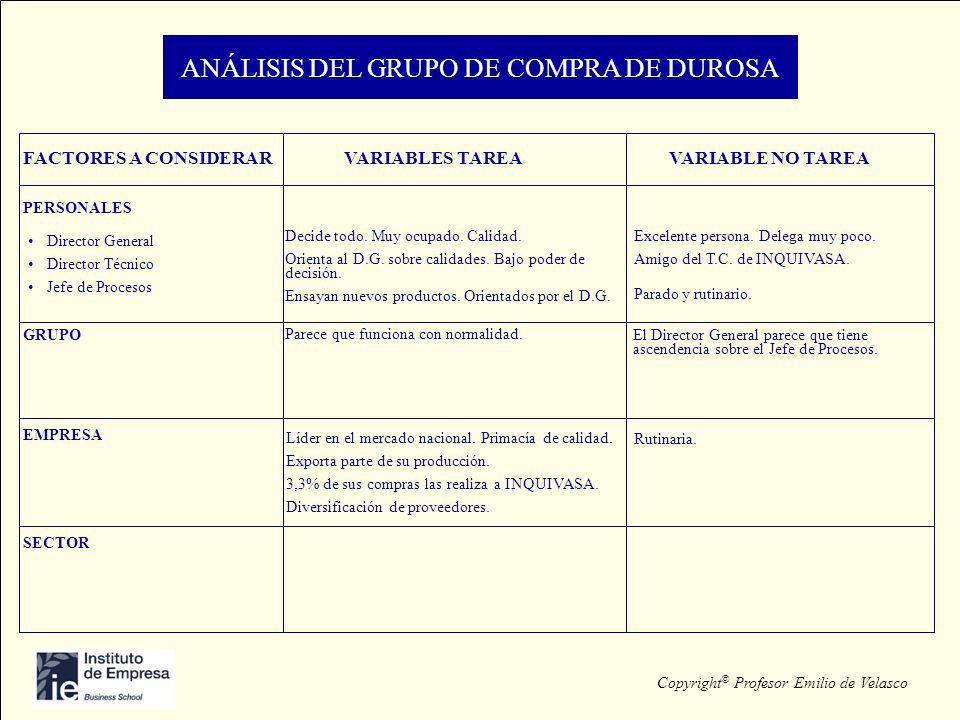 ANÁLISIS DEL GRUPO DE COMPRA DE DUROSA