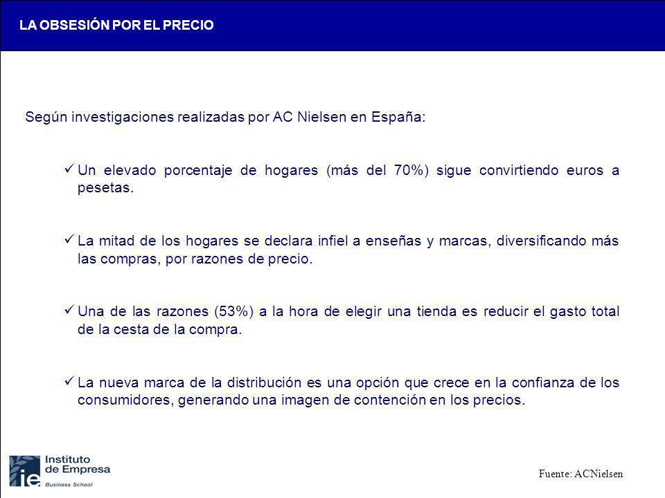 Según investigaciones realizadas por AC Nielsen en España: