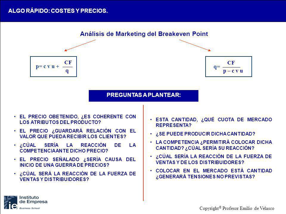 Análisis de Marketing del Breakeven Point