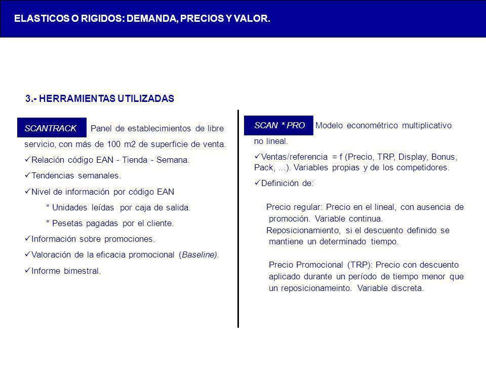 ELASTICOS O RIGIDOS: DEMANDA, PRECIOS Y VALOR.