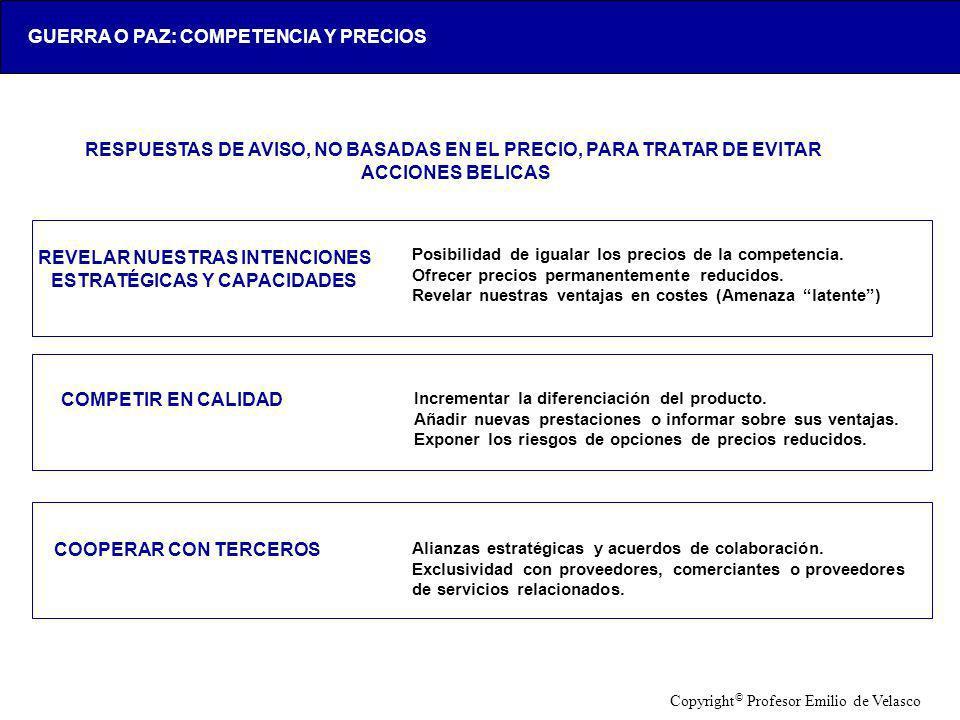 GUERRA O PAZ: COMPETENCIA Y PRECIOS