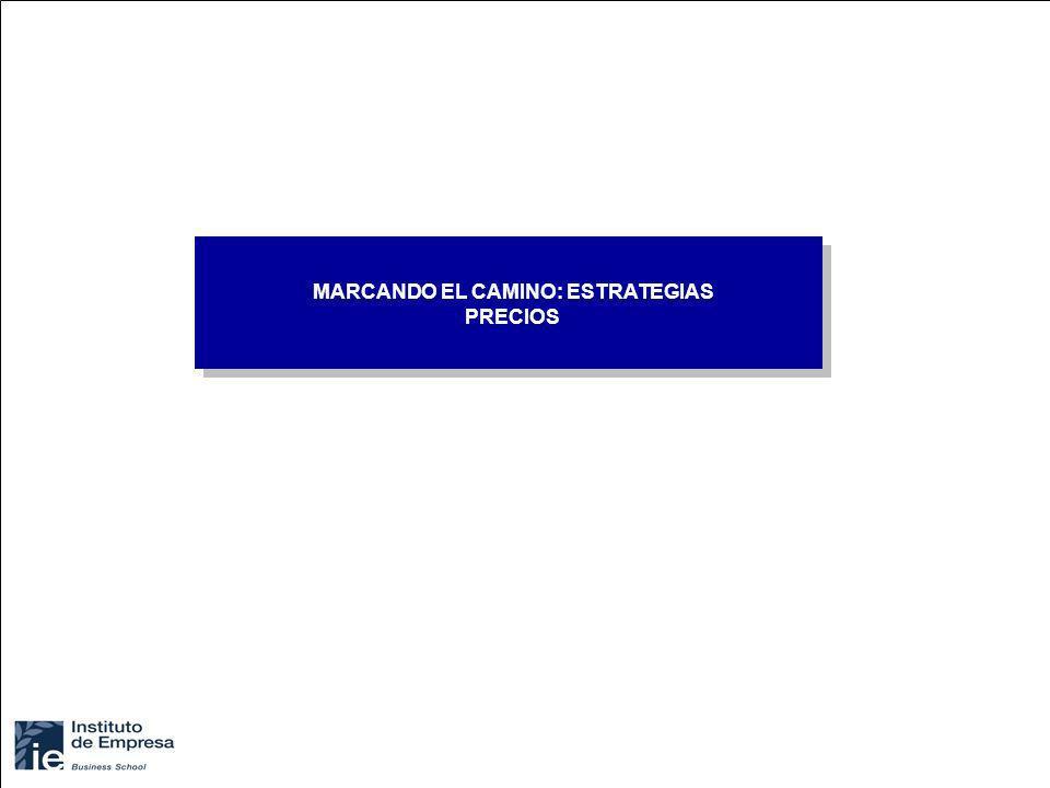 MARCANDO EL CAMINO: ESTRATEGIAS