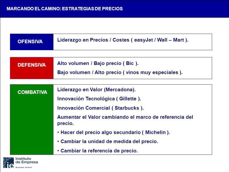 Liderazgo en Precios / Costes ( easyJet / Wall – Mart ). OFENSIVA