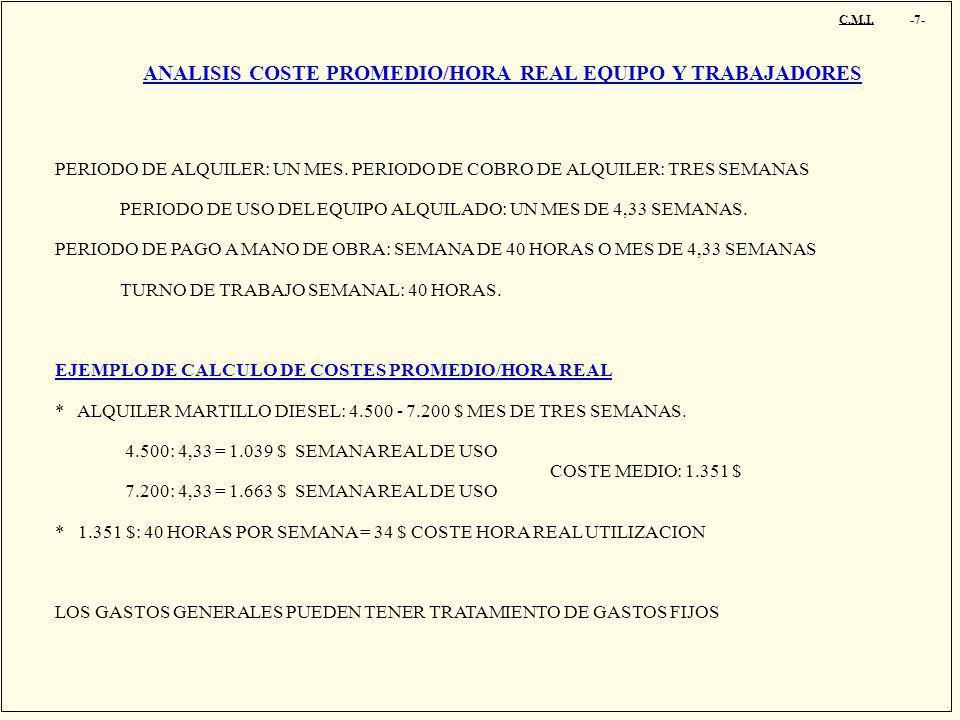 ANALISIS COSTE PROMEDIO/HORA REAL EQUIPO Y TRABAJADORES