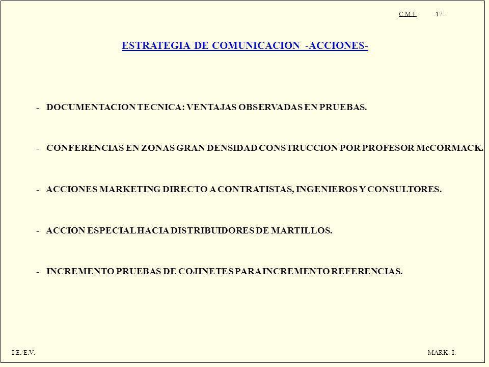 ESTRATEGIA DE COMUNICACION -ACCIONES-