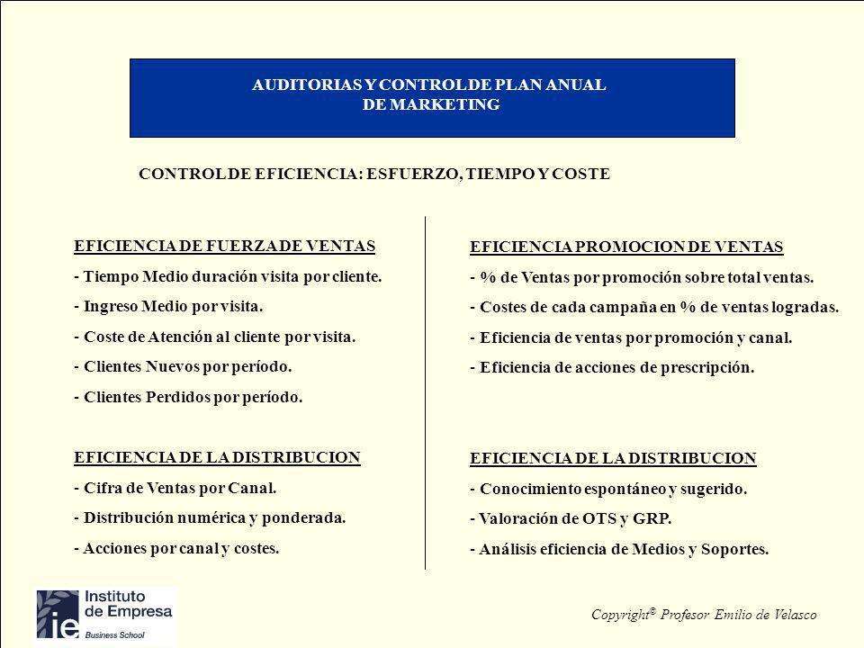 AUDITORIAS Y CONTROL DE PLAN ANUAL