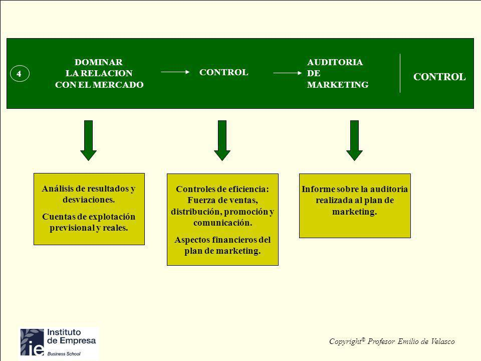 ANALISIS 1 INVESTIGACION OCASIONES FAVORABLES DE MERCADO SEGMENTACION