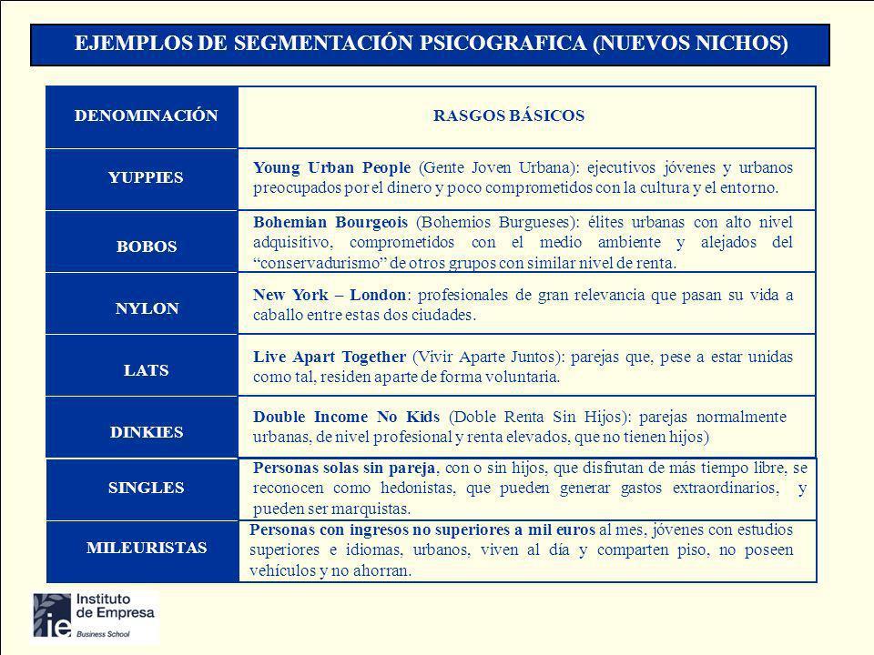 EJEMPLOS DE SEGMENTACIÓN PSICOGRAFICA (NUEVOS NICHOS)