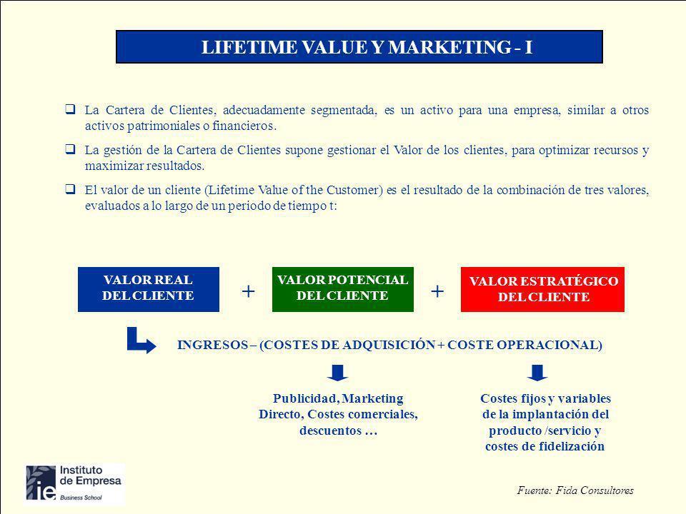 + + LIFETIME VALUE Y MARKETING - I