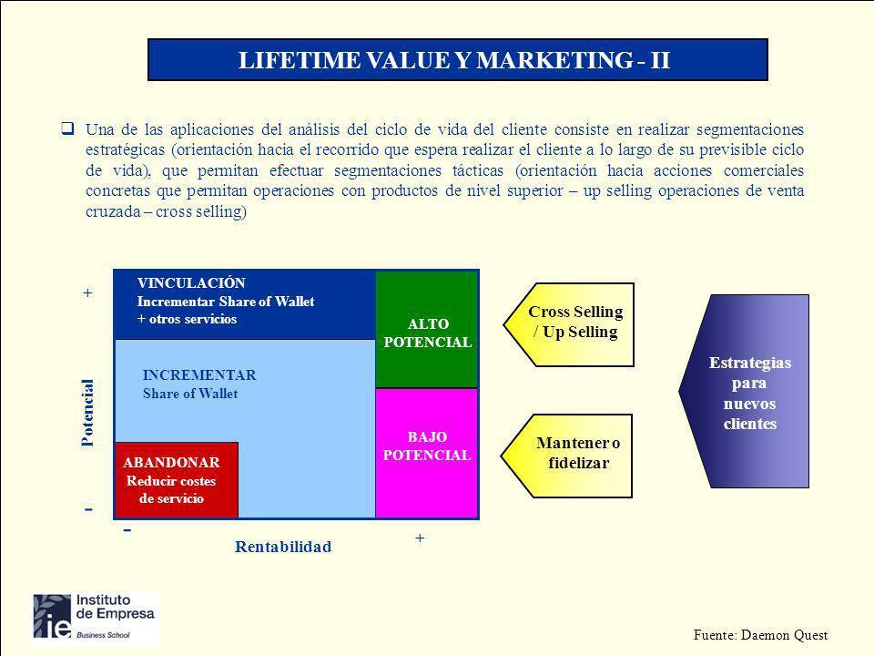 LIFETIME VALUE Y MARKETING - II Estrategias para nuevos clientes
