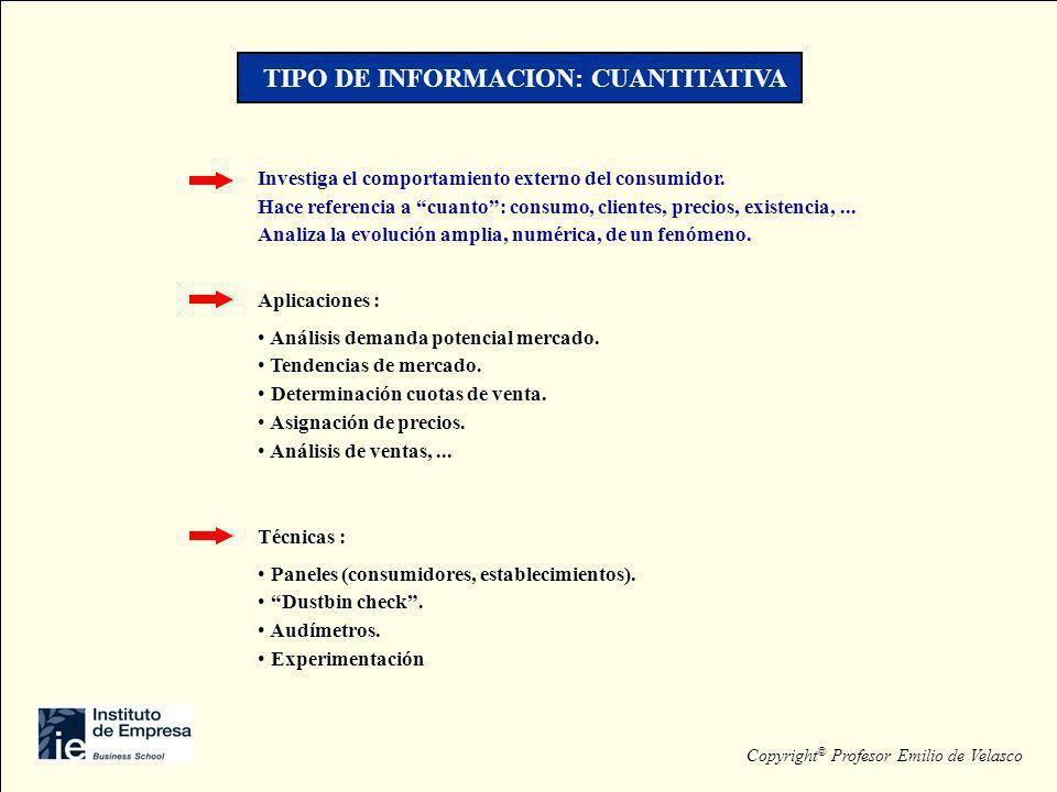 TIPO DE INFORMACION: CUANTITATIVA