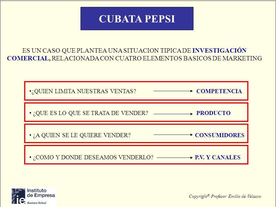CUBATA PEPSI ES UN CASO QUE PLANTEA UNA SITUACION TIPICA DE INVESTIGACIÓN. COMERCIAL, RELACIONADA CON CUATRO ELEMENTOS BASICOS DE MARKETING.