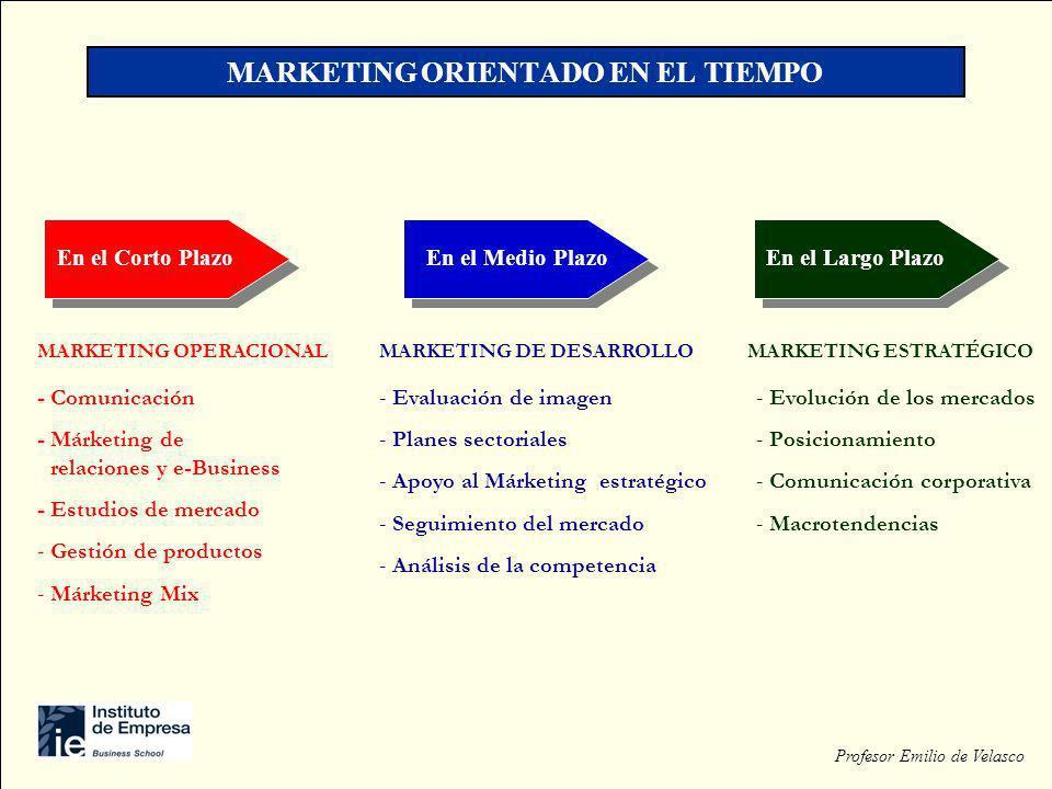 MARKETING ORIENTADO EN EL TIEMPO