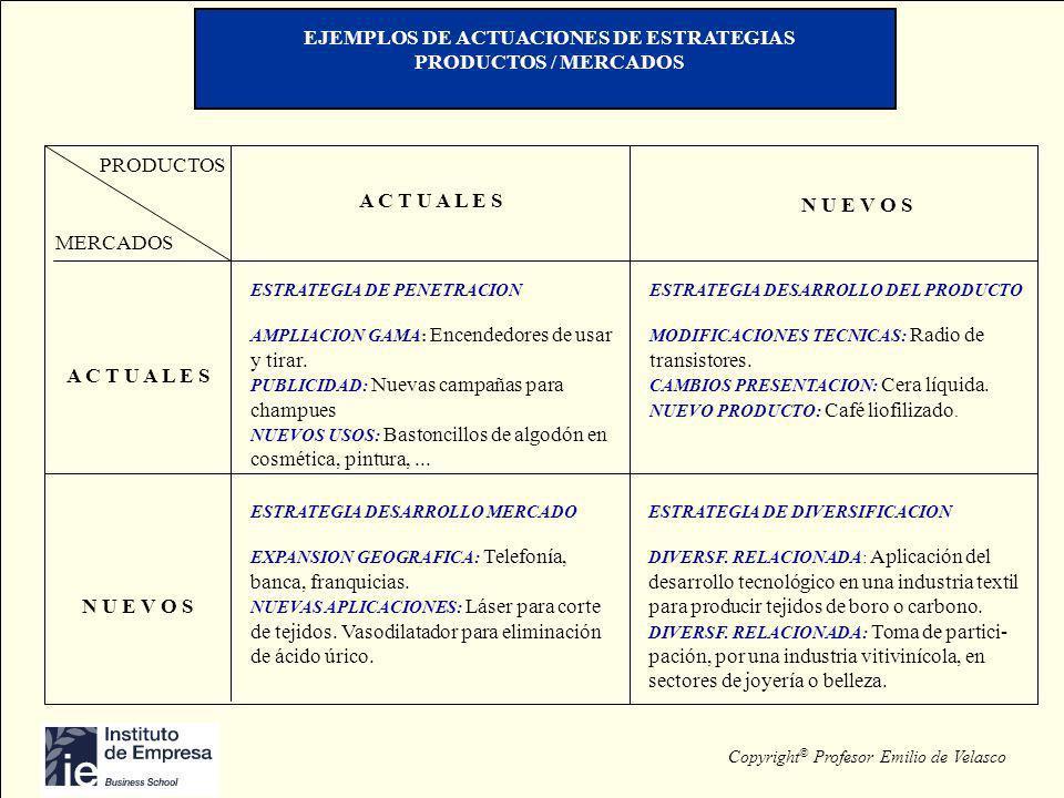 EJEMPLOS DE ACTUACIONES DE ESTRATEGIAS