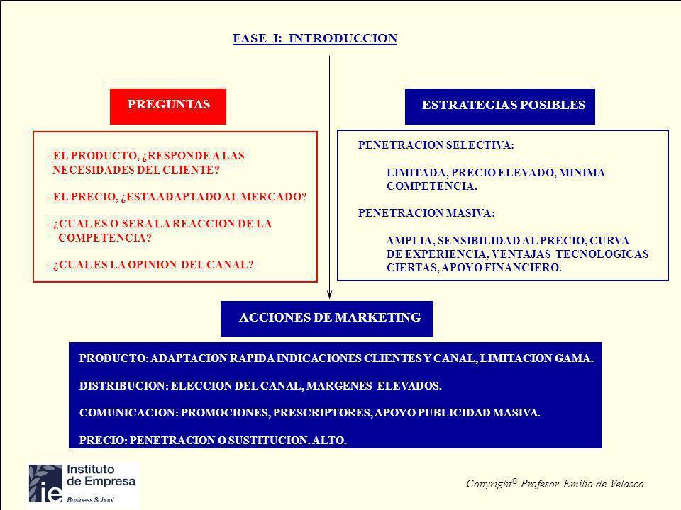 FASE I: INTRODUCCION PREGUNTAS ESTRATEGIAS POSIBLES