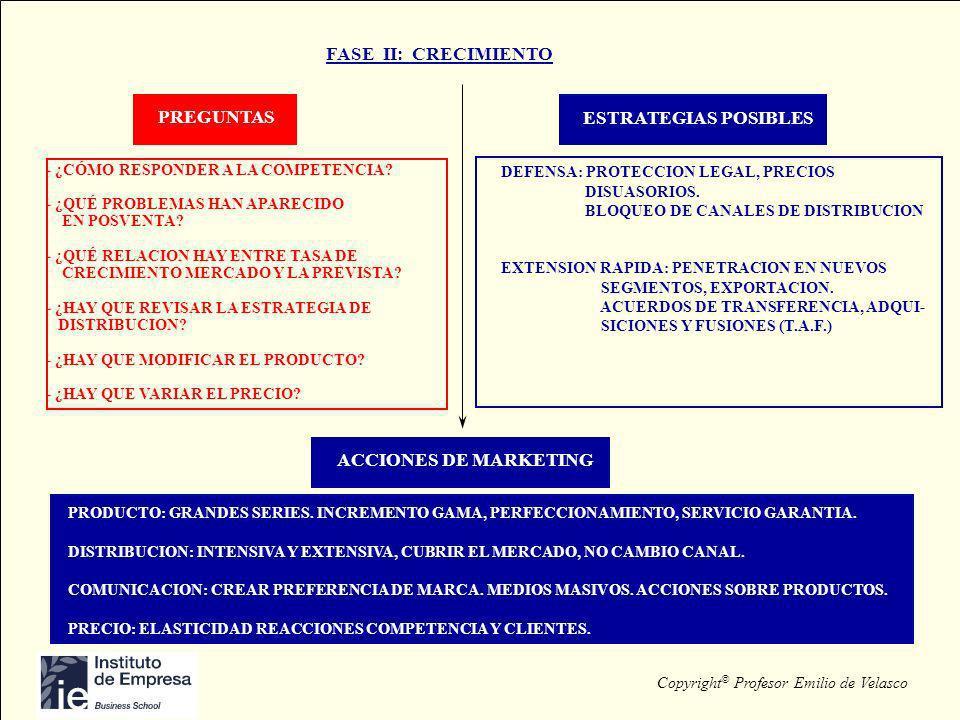 FASE II: CRECIMIENTO PREGUNTAS ESTRATEGIAS POSIBLES