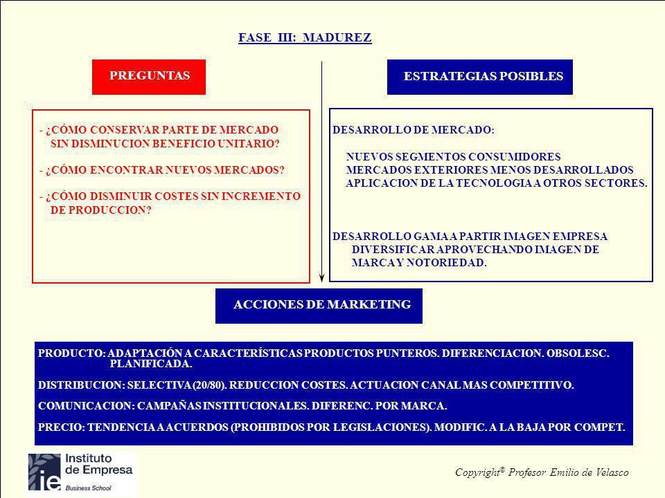 FASE III: MADUREZ PREGUNTAS ESTRATEGIAS POSIBLES ACCIONES DE MARKETING