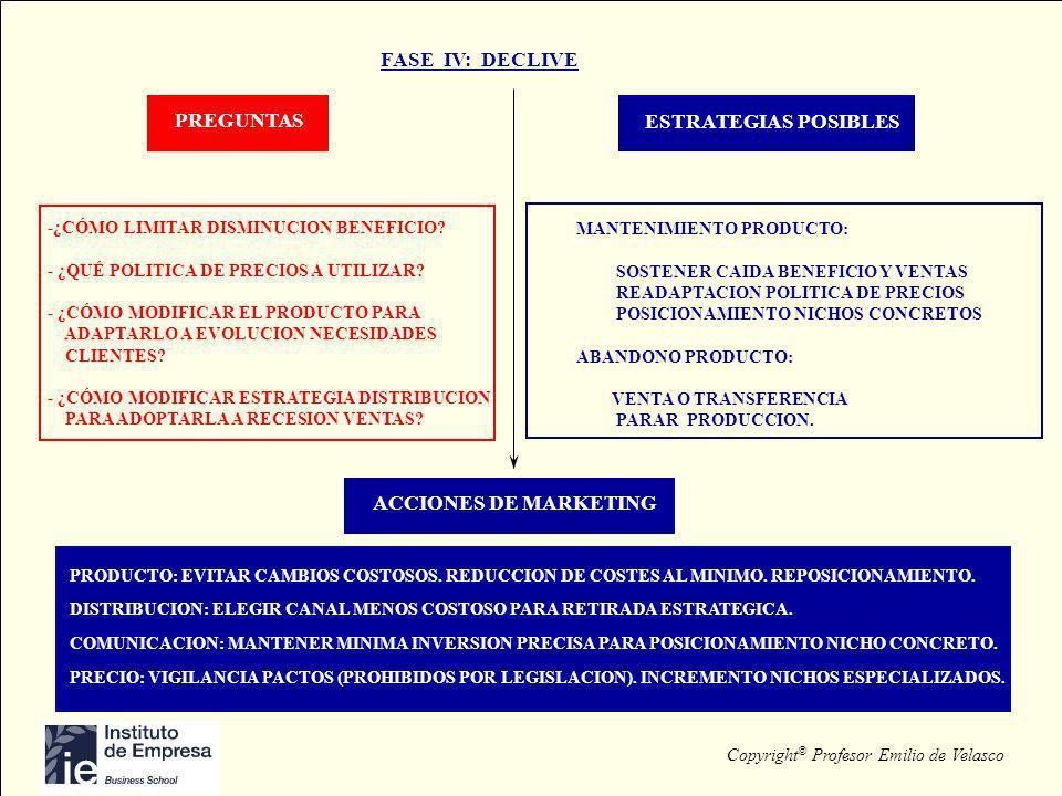 FASE IV: DECLIVE PREGUNTAS ESTRATEGIAS POSIBLES ACCIONES DE MARKETING