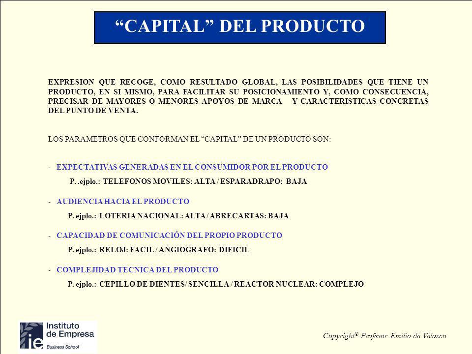 CAPITAL DEL PRODUCTO