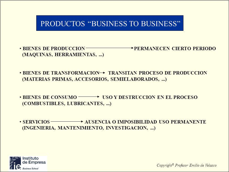 PRODUCTOS BUSINESS TO BUSINESS