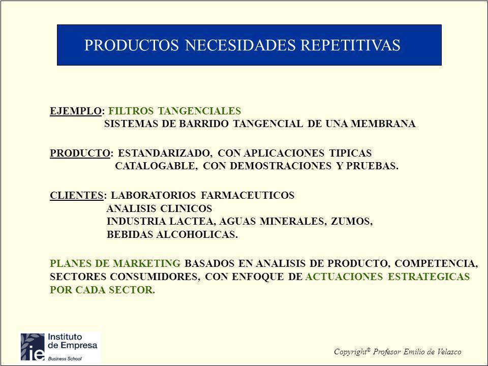 PRODUCTOS NECESIDADES REPETITIVAS
