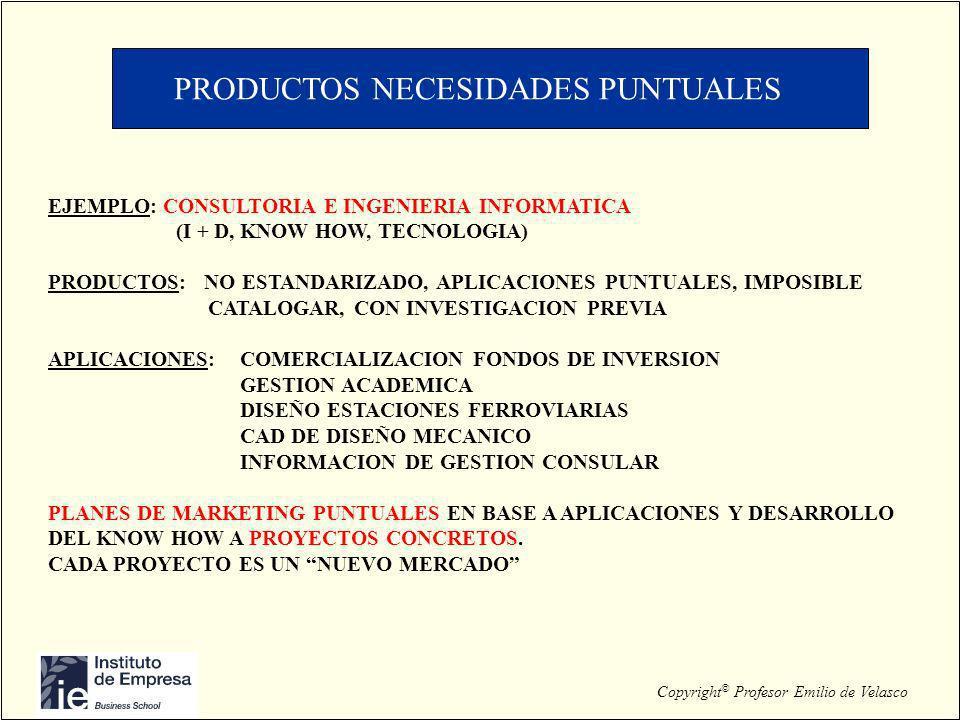 PRODUCTOS NECESIDADES PUNTUALES