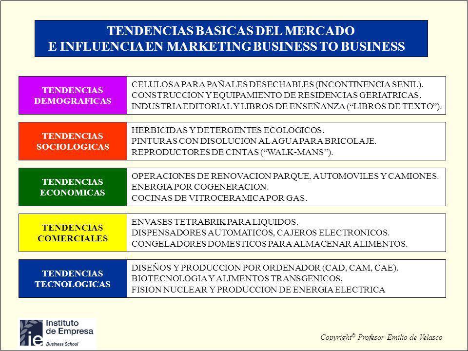 TENDENCIAS BASICAS DEL MERCADO