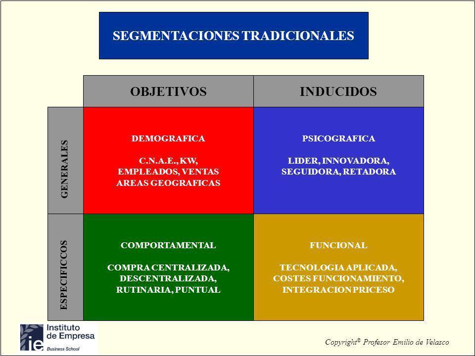 SEGMENTACIONES TRADICIONALES COSTES FUNCIONAMIENTO,