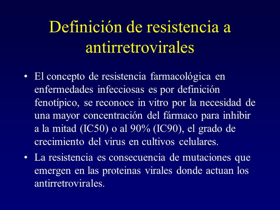 Definición de resistencia a antirretrovirales