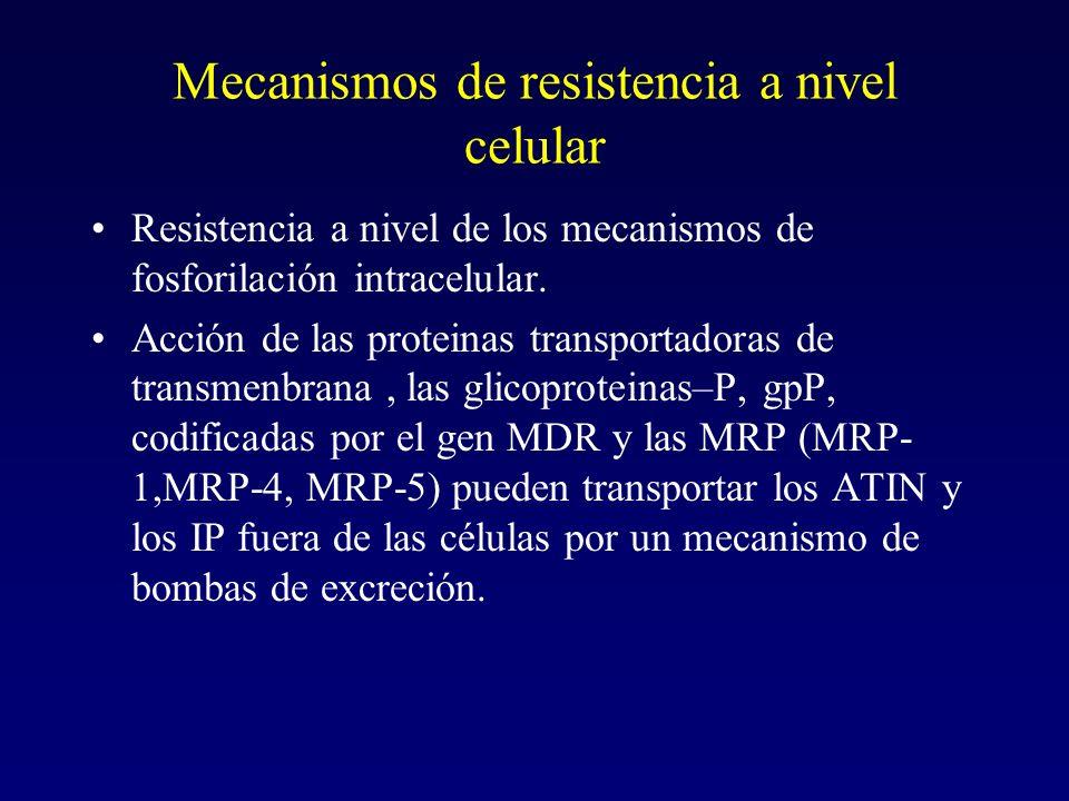 Mecanismos de resistencia a nivel celular