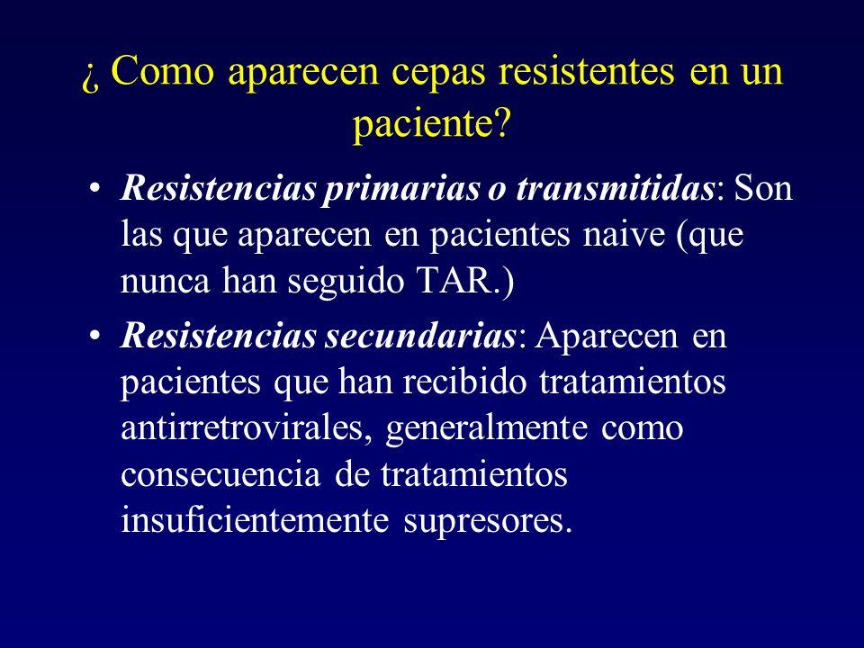 ¿ Como aparecen cepas resistentes en un paciente