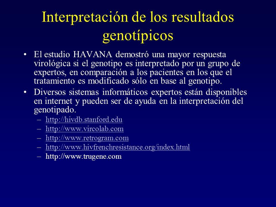Interpretación de los resultados genotípicos