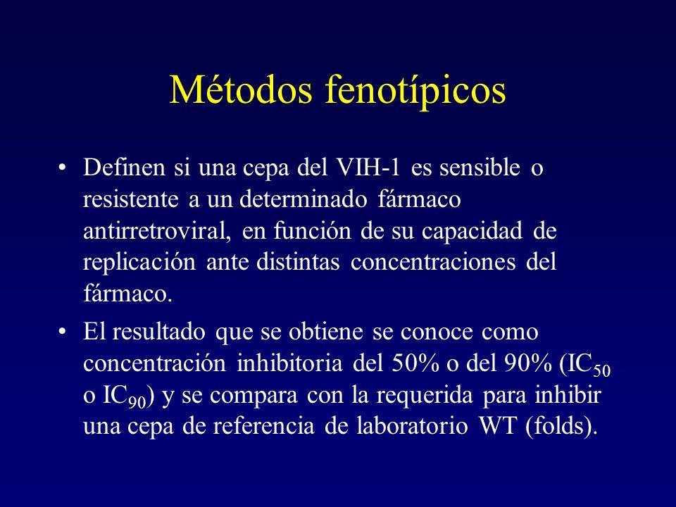 Métodos fenotípicos