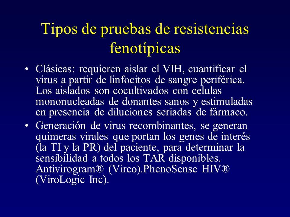 Tipos de pruebas de resistencias fenotípicas