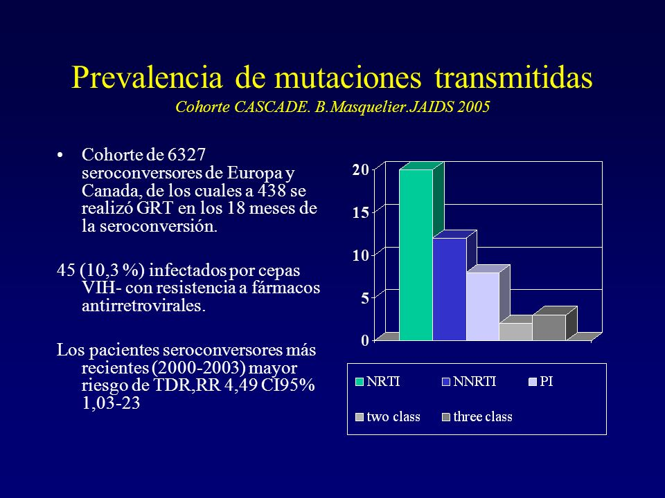 Prevalencia de mutaciones transmitidas Cohorte CASCADE. B. Masquelier