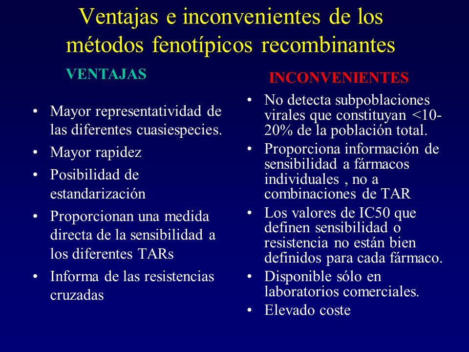 Ventajas e inconvenientes de los métodos fenotípicos recombinantes