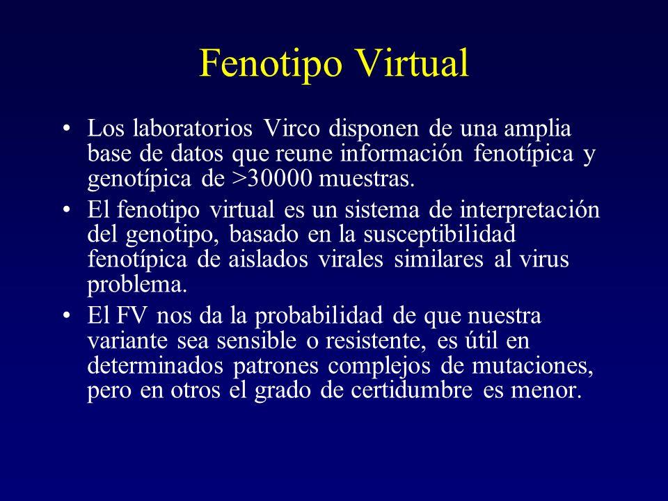 Fenotipo Virtual Los laboratorios Virco disponen de una amplia base de datos que reune información fenotípica y genotípica de >30000 muestras.