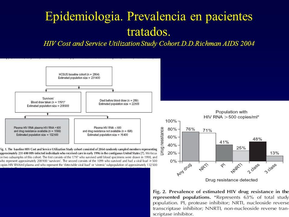 Epidemiologia. Prevalencia en pacientes tratados