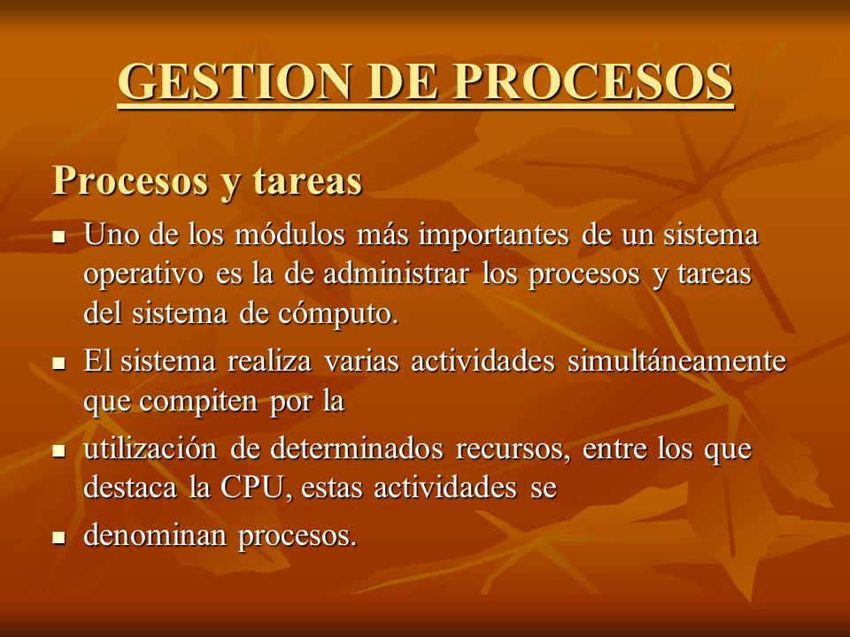GESTION DE PROCESOS Procesos y tareas