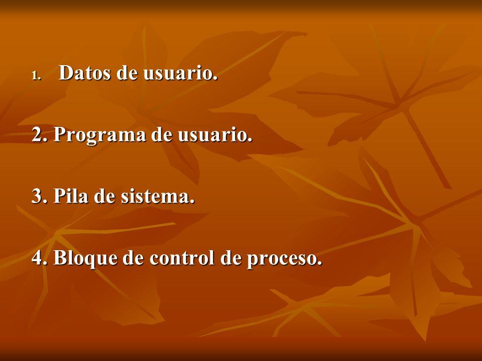 Datos de usuario. 2. Programa de usuario. 3. Pila de sistema. 4. Bloque de control de proceso.