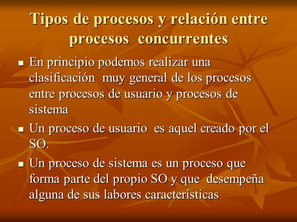 Tipos de procesos y relación entre procesos concurrentes