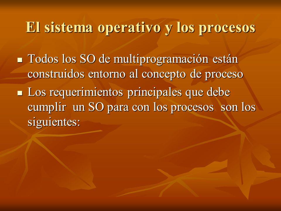 El sistema operativo y los procesos