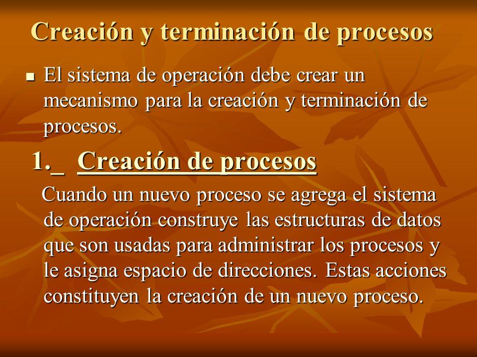 Creación y terminación de procesos