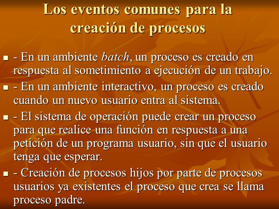 Los eventos comunes para la creación de procesos
