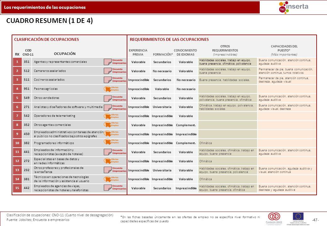 Introducci n y metodolog a conclusiones y recomendaciones Clasificacion de equipo de cocina