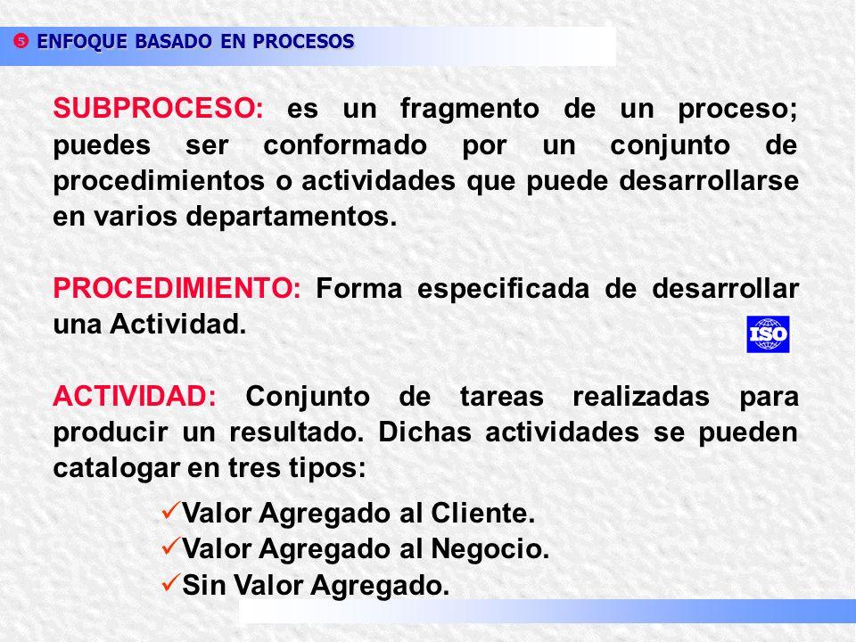 PROCEDIMIENTO: Forma especificada de desarrollar una Actividad.