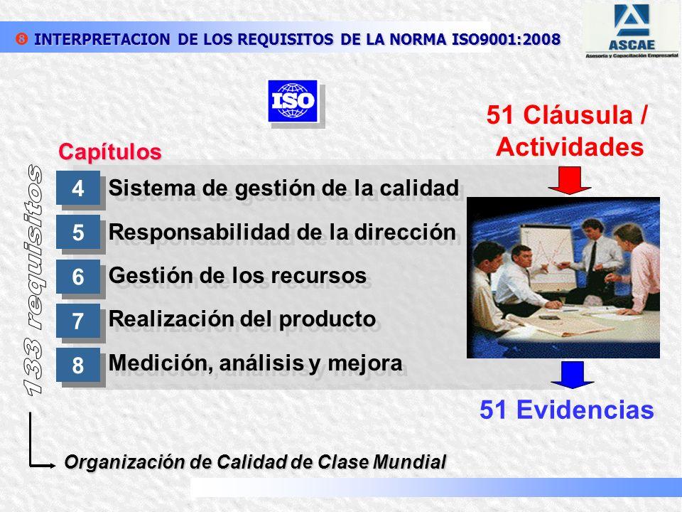 133 requisitos 51 Cláusula / Actividades 51 Evidencias Capítulos
